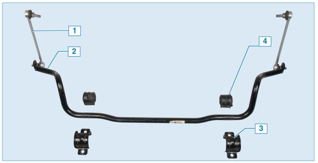 устройство переднего стабилизатора форд фокус 2