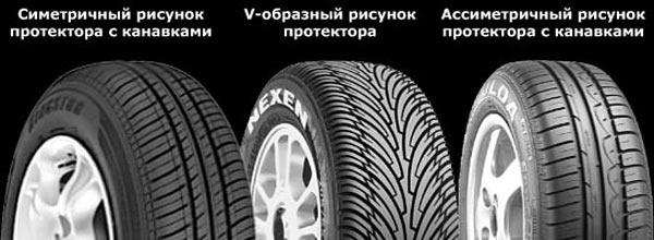 рисунок протектора шины