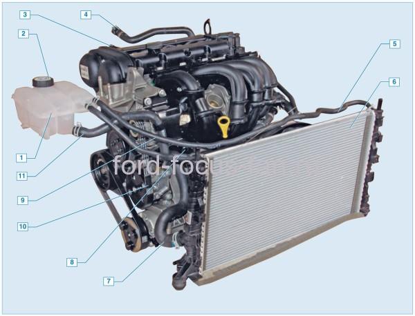 схема работы двигателя и охлаждения