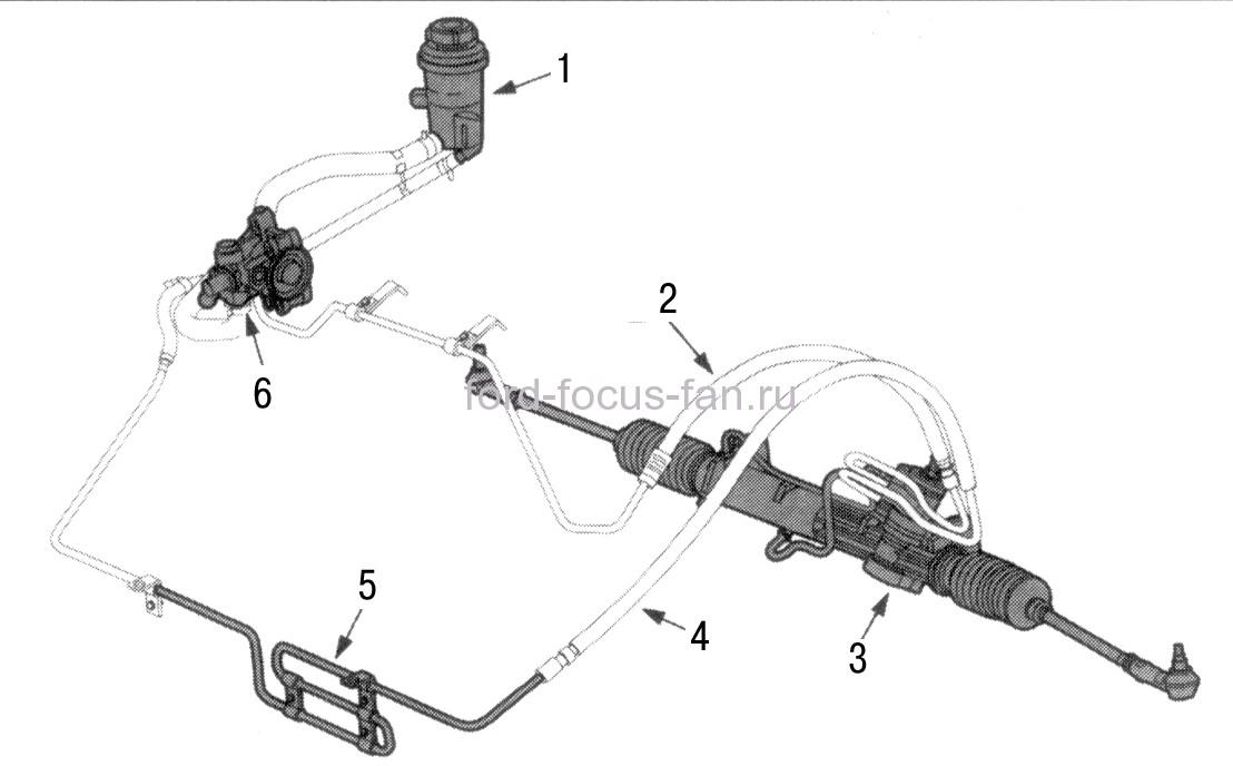 Схема рулевой для снятия и установки