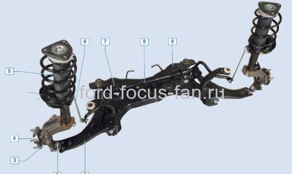 Схема для ремонта передней подвески форд