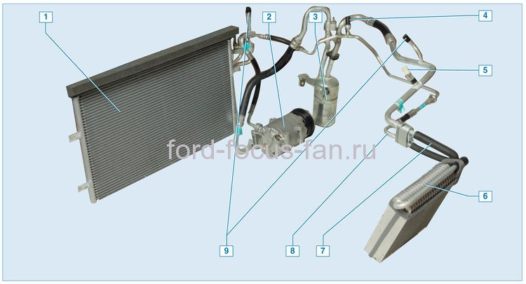 Схема панели приборов форд фокус 2